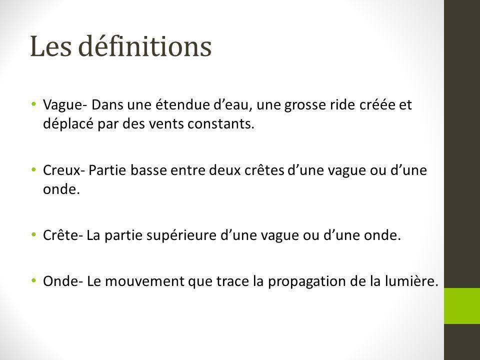 Les définitions Vague- Dans une étendue deau, une grosse ride créée et déplacé par des vents constants.