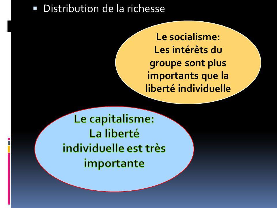 Distribution de la richesse Le socialisme: Les intérêts du groupe sont plus importants que la liberté individuelle