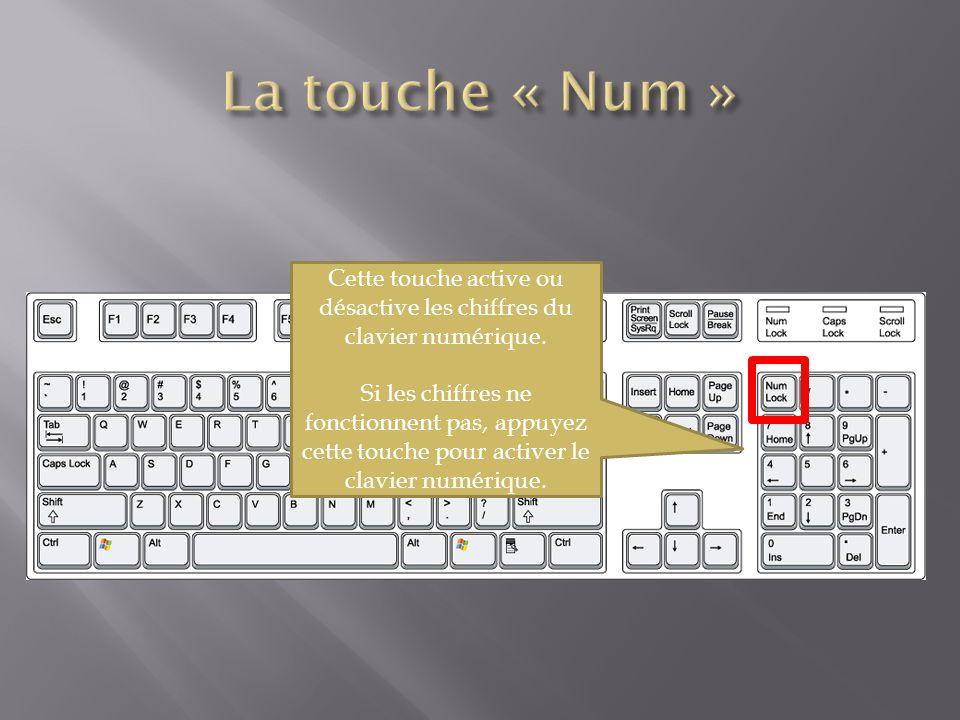 Cette touche active ou désactive les chiffres du clavier numérique. Si les chiffres ne fonctionnent pas, appuyez cette touche pour activer le clavier