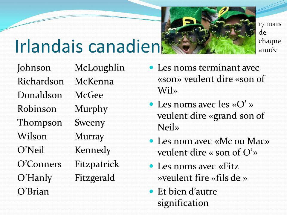 Irlandais canadien JohnsonMcLoughlin RichardsonMcKenna DonaldsonMcGee RobinsonMurphy ThompsonSweeny WilsonMurray ONeilKennedy OConnersFitzpatrick OHan
