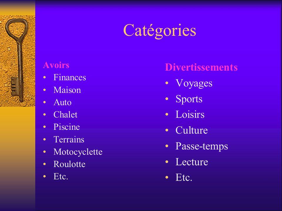 Catégories Divertissements Voyages Sports Loisirs Culture Passe-temps Lecture Etc.