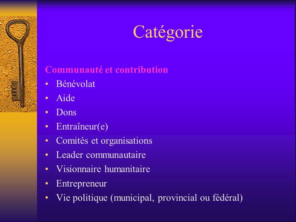 Catégorie Communauté et contribution Bénévolat Aide Dons Entraîneur(e) Comités et organisations Leader communautaire Visionnaire humanitaire Entrepreneur Vie politique (municipal, provincial ou fédéral)