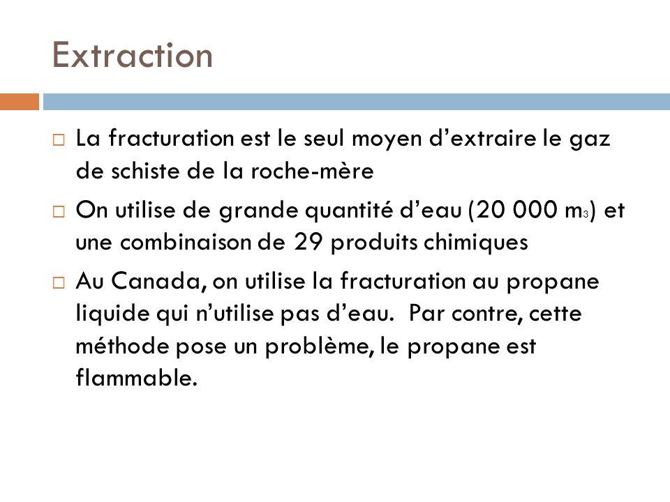 Extraction La fracturation est le seul moyen dextraire le gaz de schiste de la roche-mère On utilise de grande quantité deau (20 000 m 3 ) et une comb