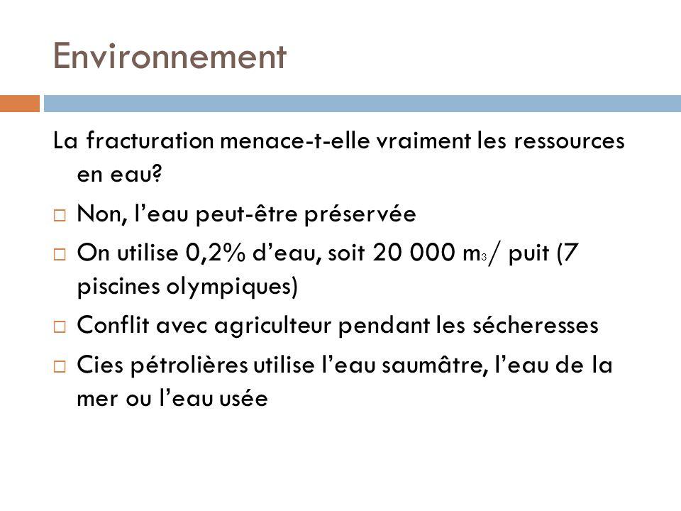 Environnement La fracturation menace-t-elle vraiment les ressources en eau? Non, leau peut-être préservée On utilise 0,2% deau, soit 20 000 m 3 / puit