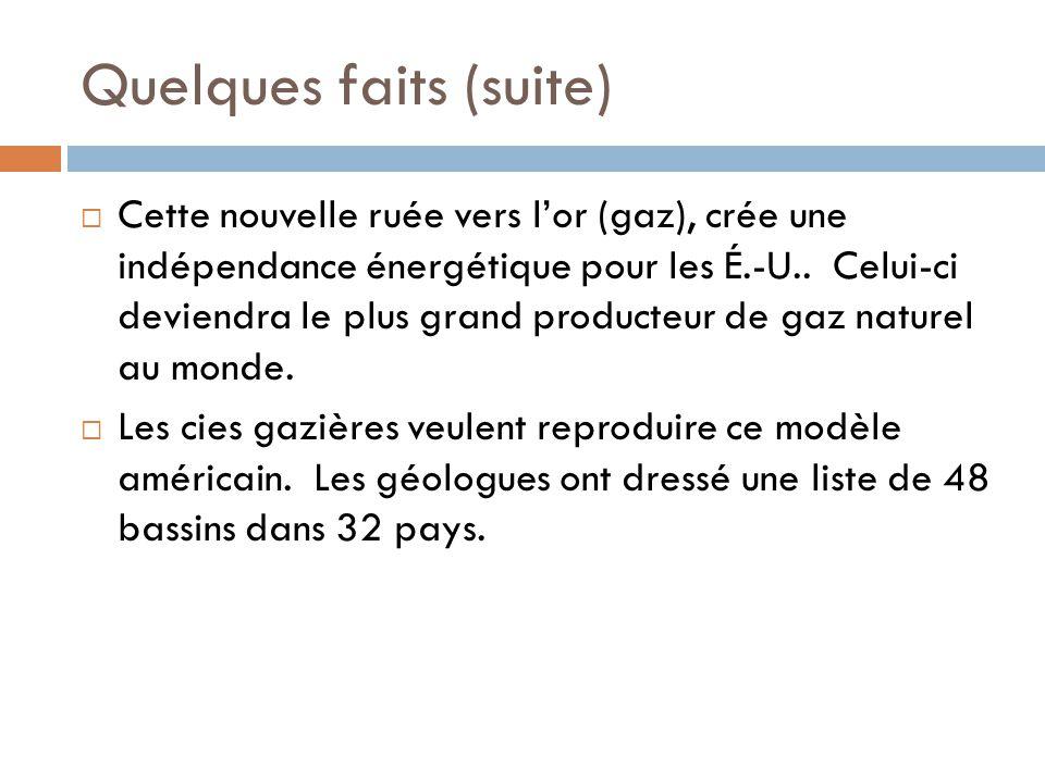 Quelques faits (suite) Cette nouvelle ruée vers lor (gaz), crée une indépendance énergétique pour les É.-U.. Celui-ci deviendra le plus grand producte