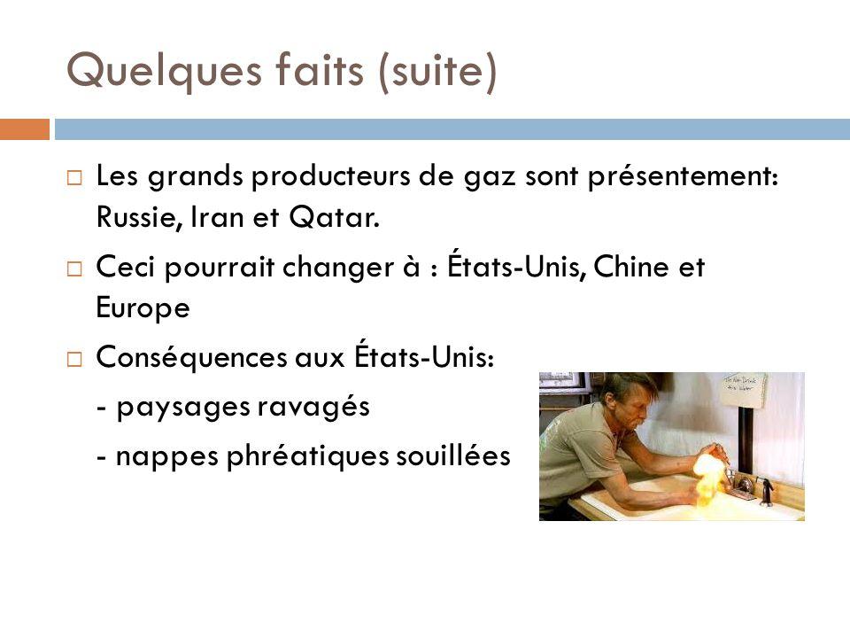 Quelques faits (suite) Les grands producteurs de gaz sont présentement: Russie, Iran et Qatar. Ceci pourrait changer à : États-Unis, Chine et Europe C