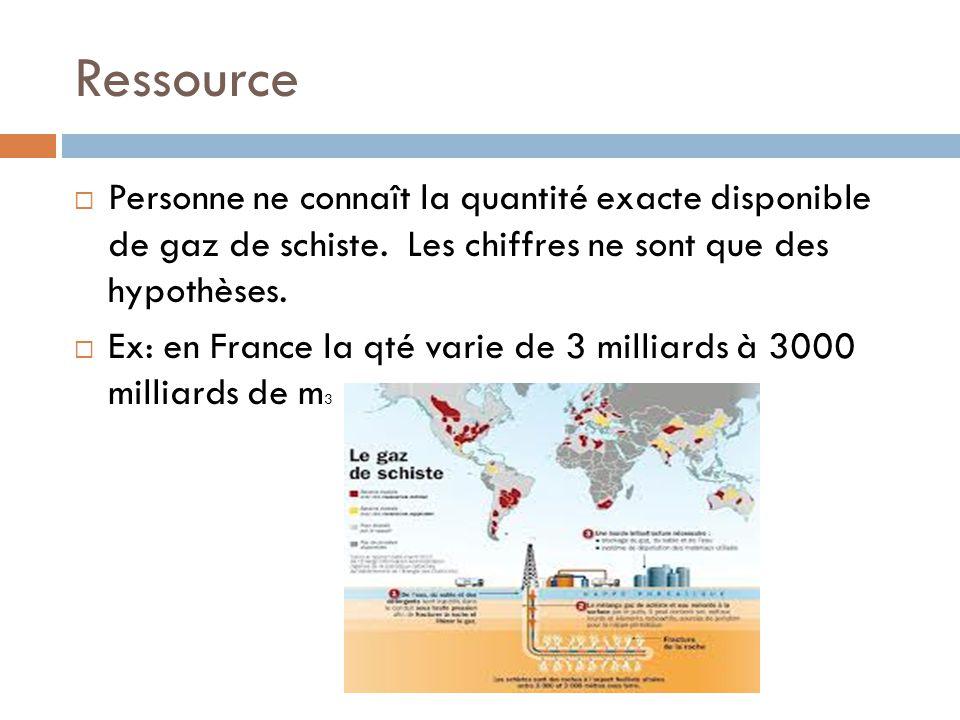 Ressource Personne ne connaît la quantité exacte disponible de gaz de schiste. Les chiffres ne sont que des hypothèses. Ex: en France la qté varie de