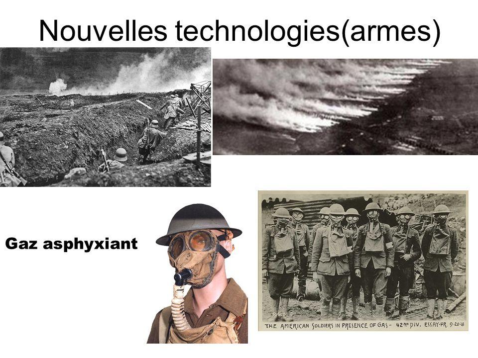 Nouvelles technologies(armes) Gaz asphyxiant