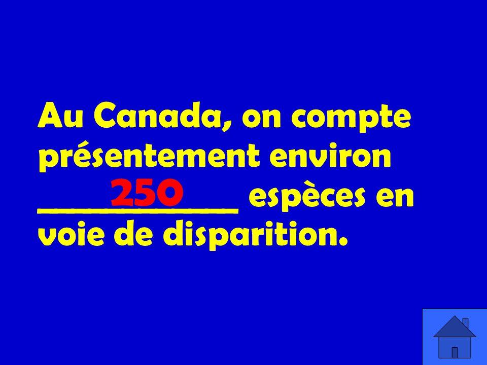 250 Au Canada, on compte présentement environ ____________ espèces en voie de disparition.