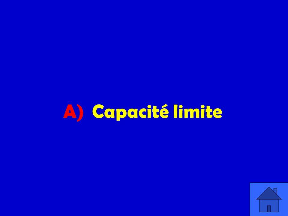 A) Capacité limite
