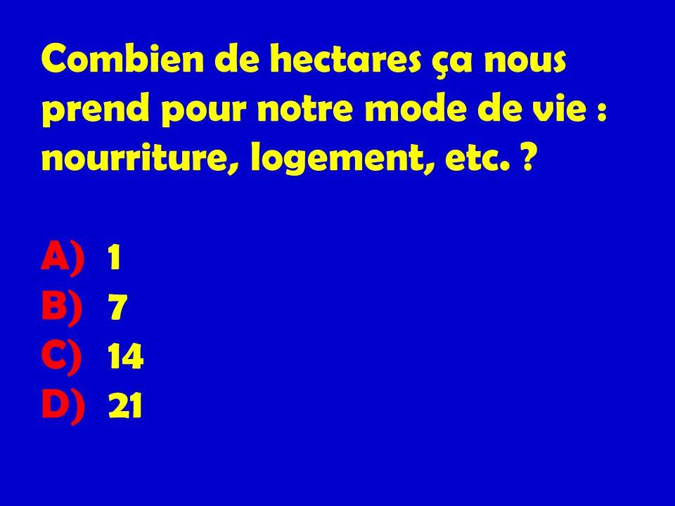 Combien de hectares ça nous prend pour notre mode de vie : nourriture, logement, etc. ? A) 1 B) 7 C) 14 D) 21