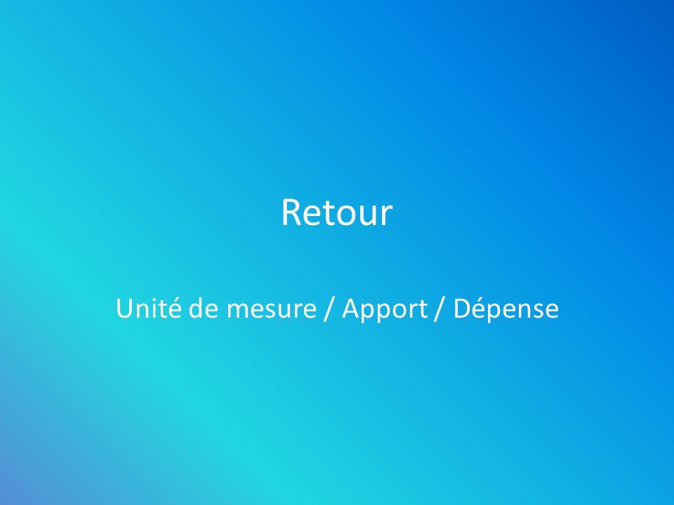Retour Unité de mesure / Apport / Dépense