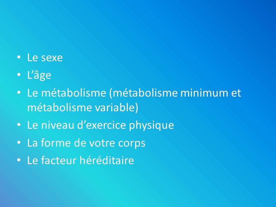 Le sexe Lâge Le métabolisme (métabolisme minimum et métabolisme variable) Le niveau dexercice physique La forme de votre corps Le facteur héréditaire