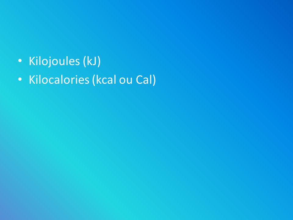 Kilojoules (kJ) Kilocalories (kcal ou Cal)