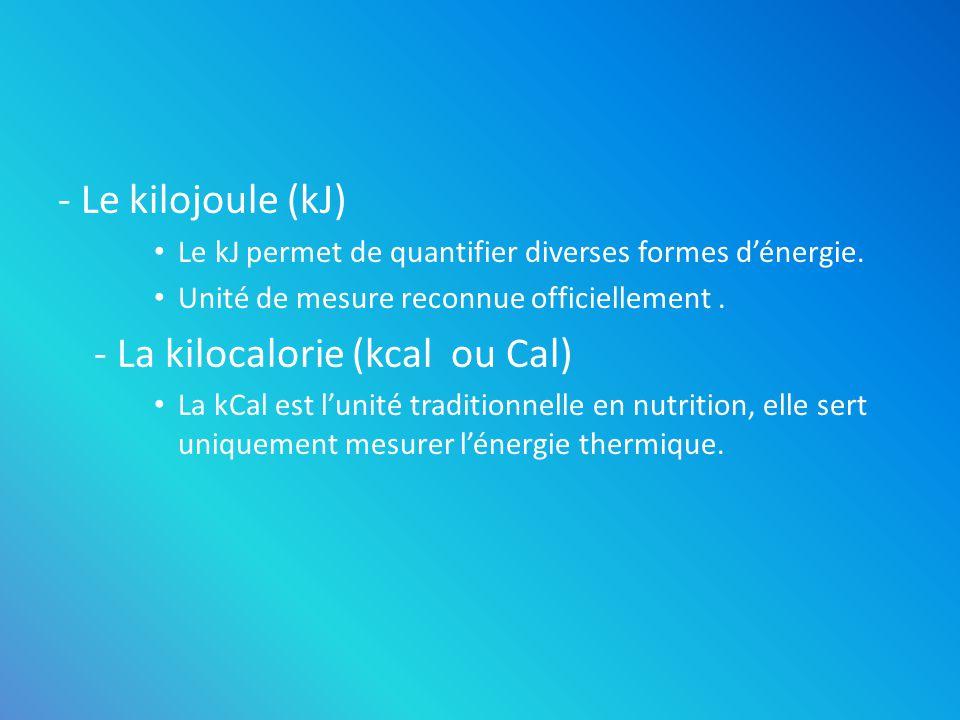 - Le kilojoule (kJ) Le kJ permet de quantifier diverses formes dénergie. Unité de mesure reconnue officiellement. - La kilocalorie (kcal ou Cal) La kC