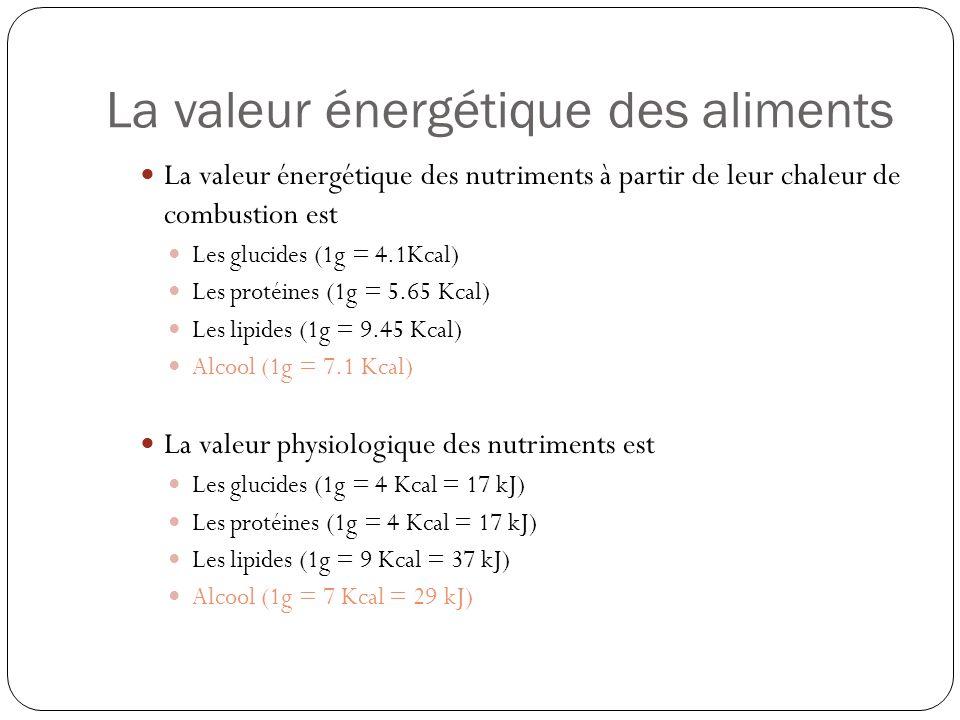 La valeur énergétique des aliments La valeur énergétique des nutriments à partir de leur chaleur de combustion est Les glucides (1g = 4.1Kcal) Les pro