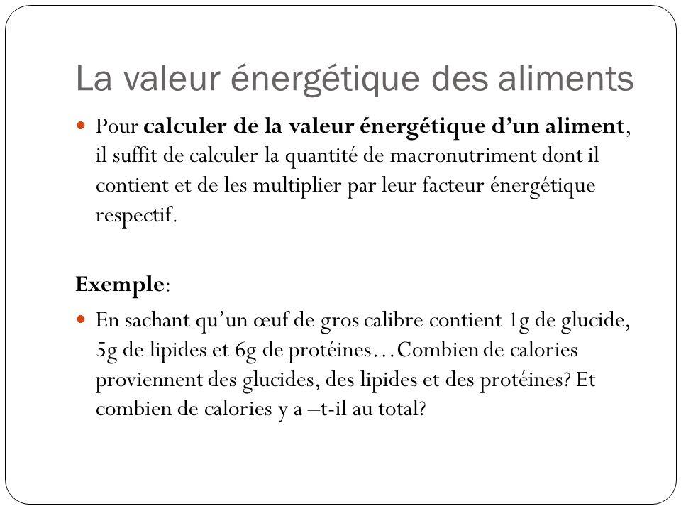 La valeur énergétique des aliments Pour calculer de la valeur énergétique dun aliment, il suffit de calculer la quantité de macronutriment dont il con