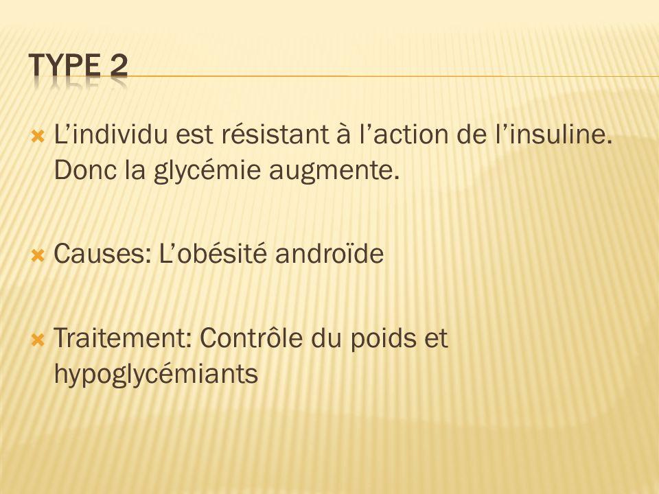 Lindividu est résistant à laction de linsuline. Donc la glycémie augmente. Causes: Lobésité androïde Traitement: Contrôle du poids et hypoglycémiants