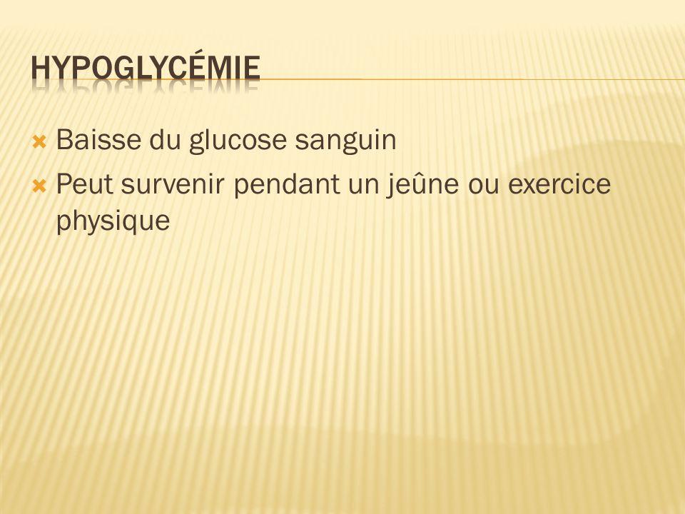 Baisse du glucose sanguin Peut survenir pendant un jeûne ou exercice physique