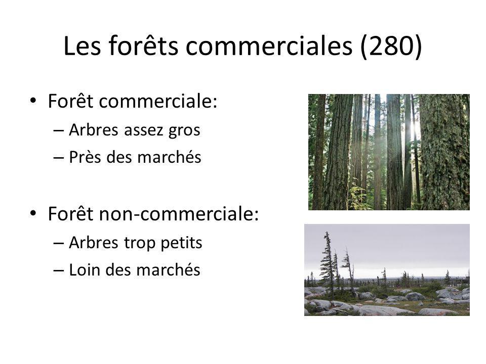 Les forêts commerciales (280) Forêt commerciale: – Arbres assez gros – Près des marchés Forêt non-commerciale: – Arbres trop petits – Loin des marchés