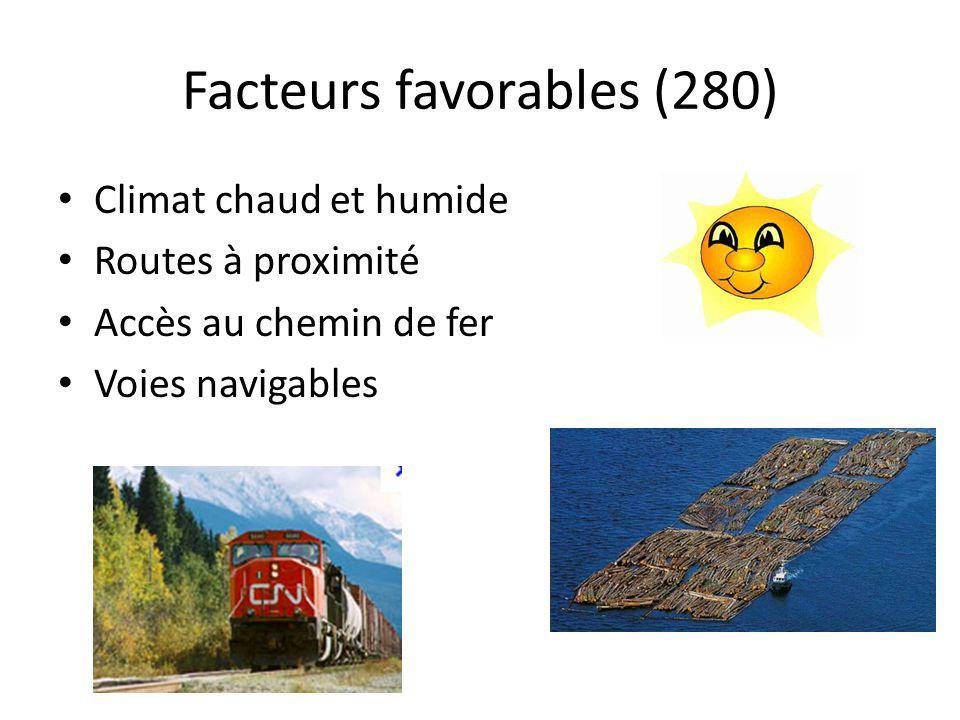 Facteurs favorables (280) Climat chaud et humide Routes à proximité Accès au chemin de fer Voies navigables