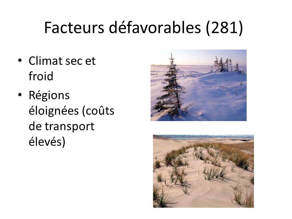 Facteurs défavorables (281) Climat sec et froid Régions éloignées (coûts de transport élevés)