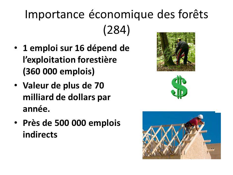 Importance économique des forêts (284) 1 emploi sur 16 dépend de lexploitation forestière (360 000 emplois) Valeur de plus de 70 milliard de dollars p