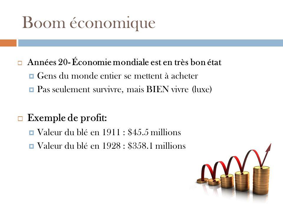 Boom économique Années 20- Économie mondiale est en très bon état Gens du monde entier se mettent à acheter Pas seulement survivre, mais BIEN vivre (l