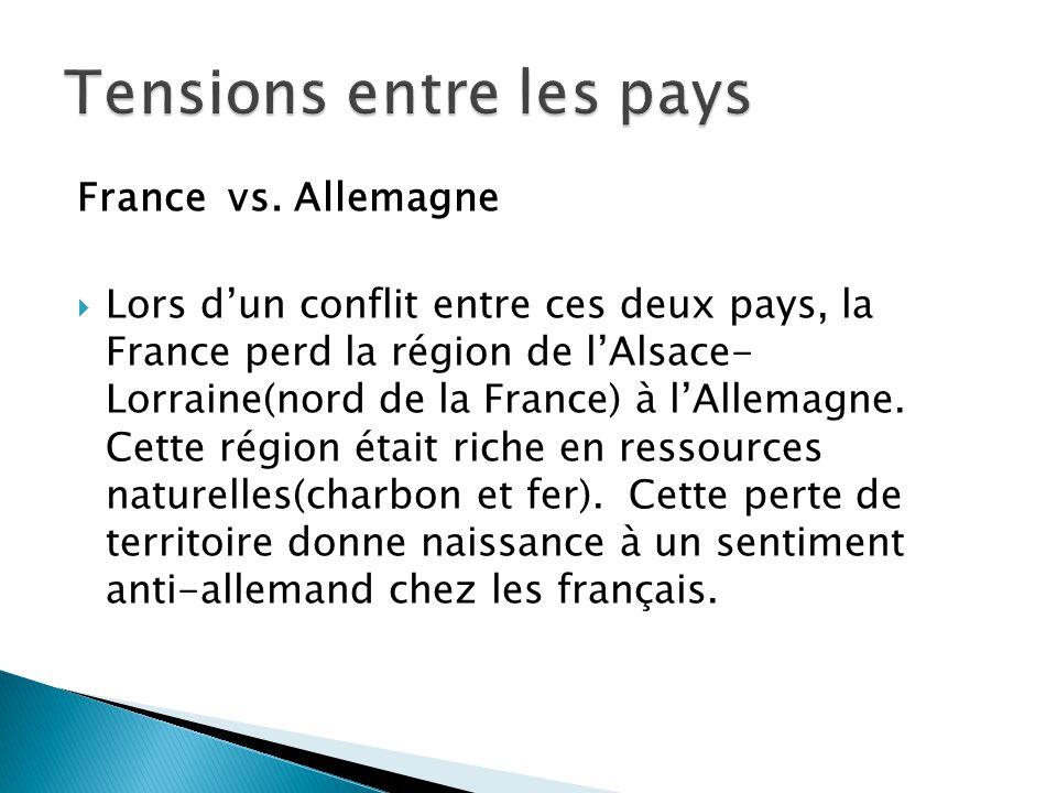 France vs. Allemagne Lors dun conflit entre ces deux pays, la France perd la région de lAlsace- Lorraine(nord de la France) à lAllemagne. Cette région
