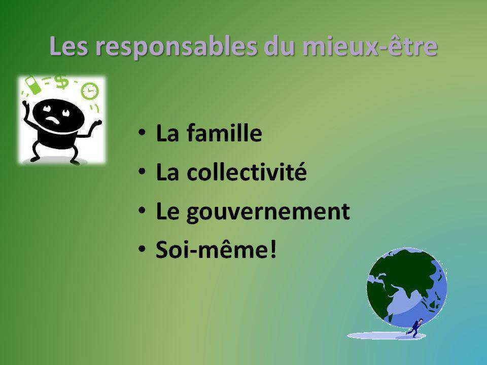 Les responsables du mieux-être La famille La collectivité Le gouvernement Soi-même!