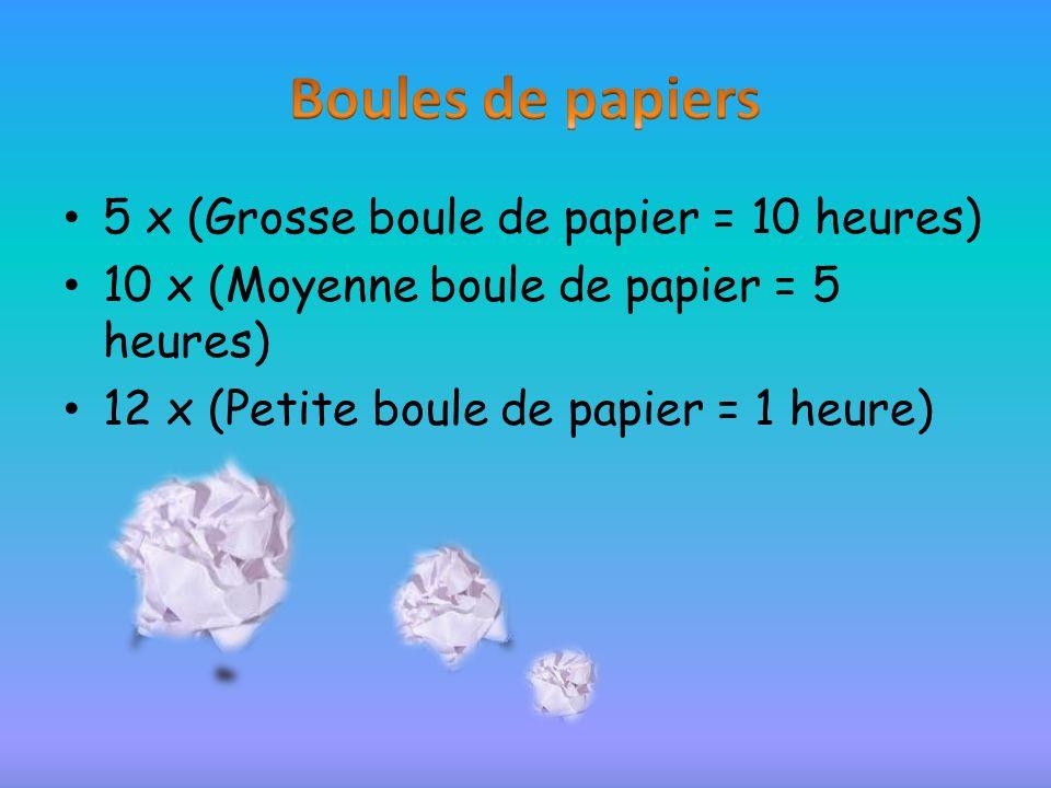 5 x (Grosse boule de papier = 10 heures) 10 x (Moyenne boule de papier = 5 heures) 12 x (Petite boule de papier = 1 heure)