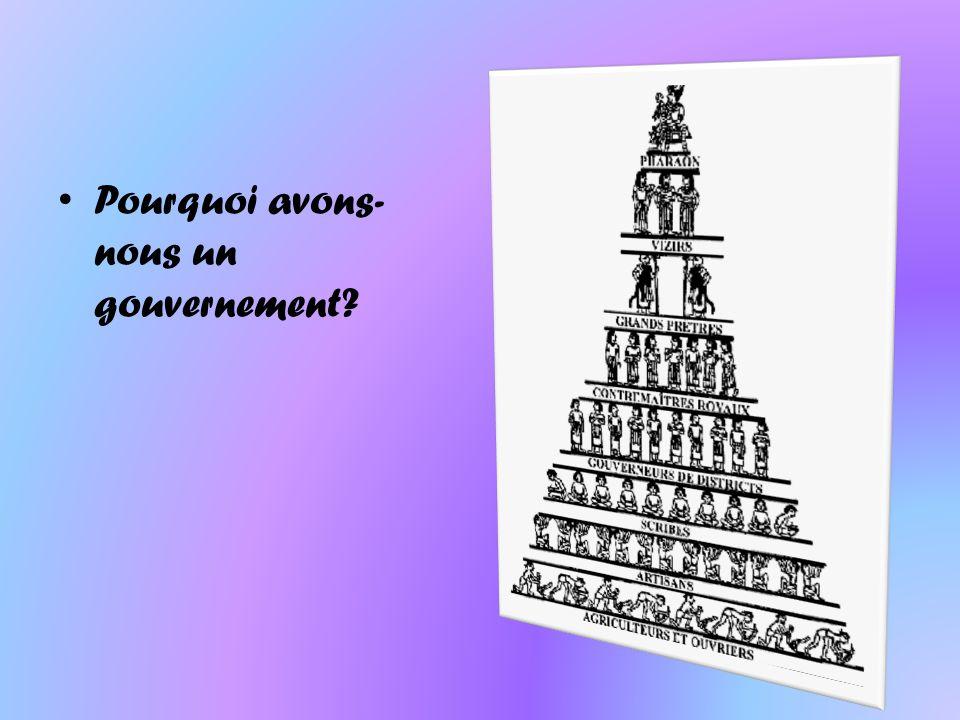 Pourquoi avons- nous un gouvernement?