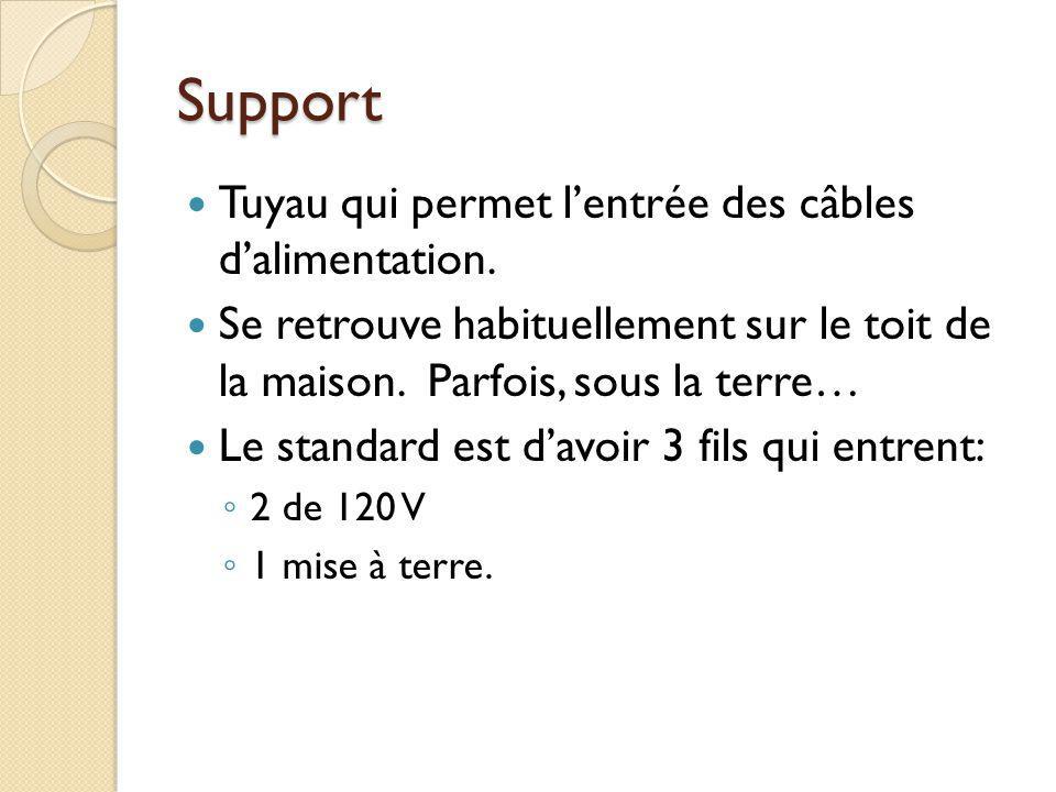 Support Tuyau qui permet lentrée des câbles dalimentation.