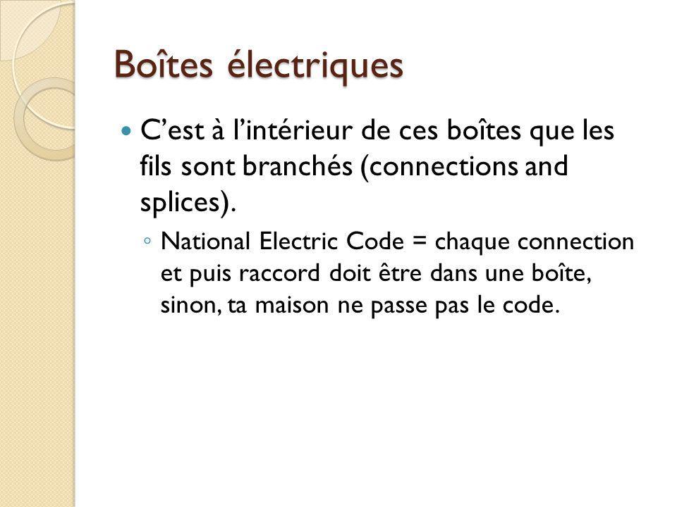 Boîtes électriques Cest à lintérieur de ces boîtes que les fils sont branchés (connections and splices).