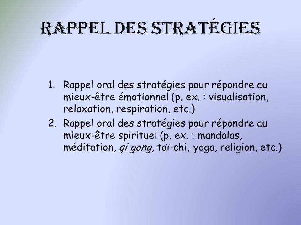 Rappel des stratégies 1.Rappel oral des stratégies pour répondre au mieux-être émotionnel (p. ex. : visualisation, relaxation, respiration, etc.) 2.Ra