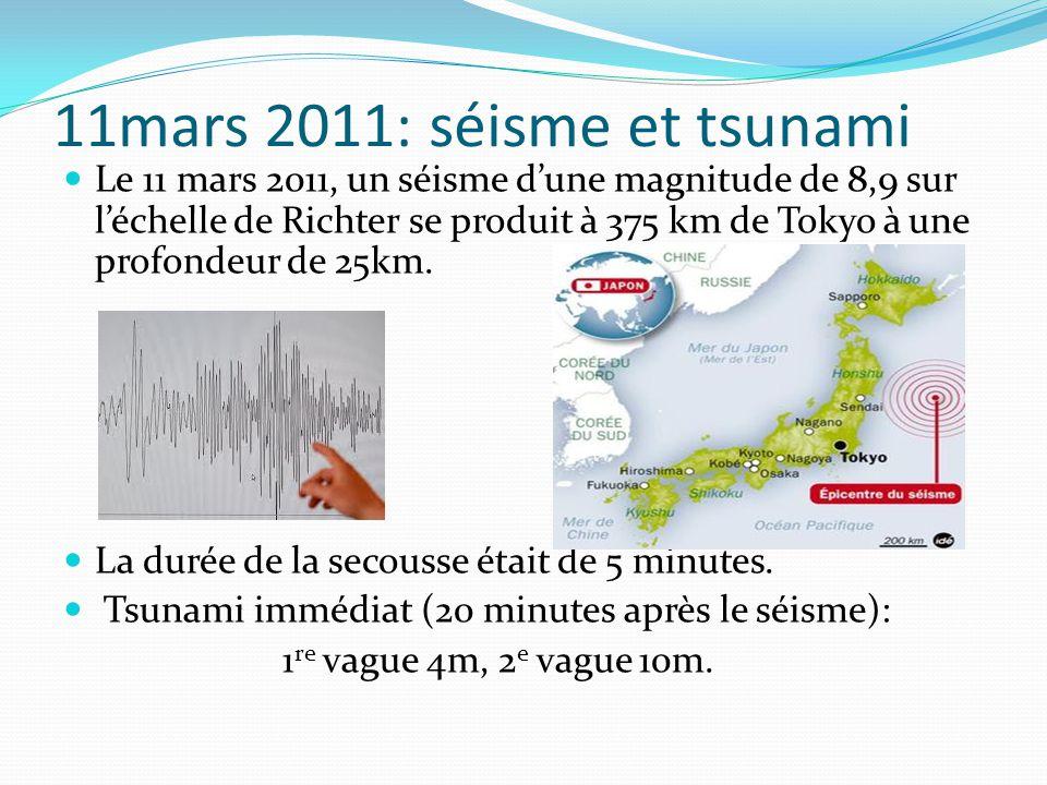 11mars 2011: séisme et tsunami Le 11 mars 2011, un séisme dune magnitude de 8,9 sur léchelle de Richter se produit à 375 km de Tokyo à une profondeur
