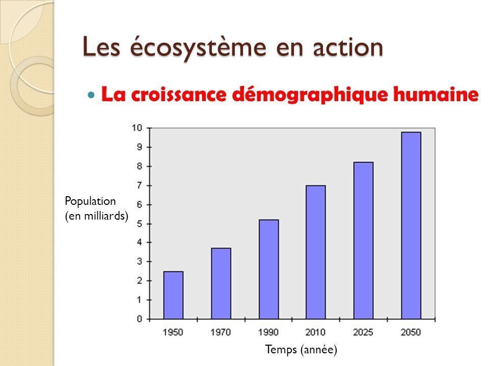 Les écosystème en action La croissance démographique humaine Population (en milliards) Temps (année)