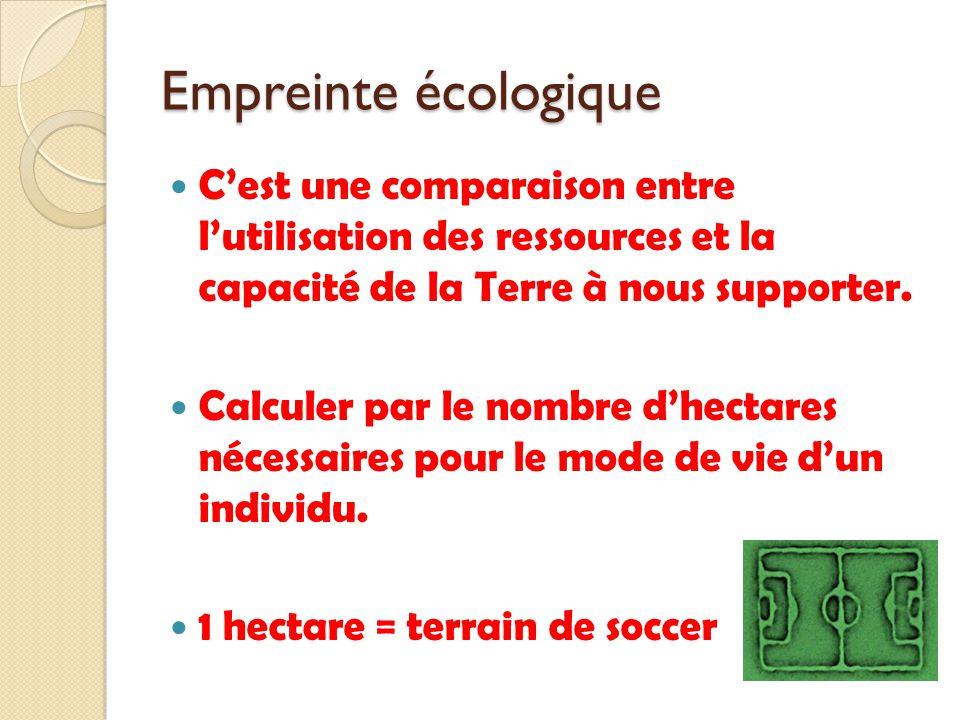 Empreinte écologique Cest une comparaison entre lutilisation des ressources et la capacité de la Terre à nous supporter. Calculer par le nombre dhecta