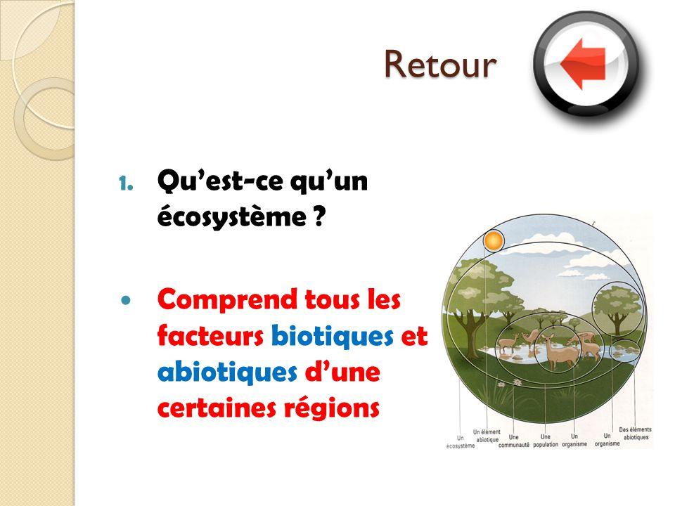 Retour 1. Quest-ce quun écosystème ? Comprend tous les facteurs biotiques et abiotiques dune certaines régions