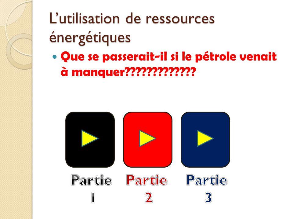 Lutilisation de ressources énergétiques Que se passerait-il si le pétrole venait à manquer?????????????