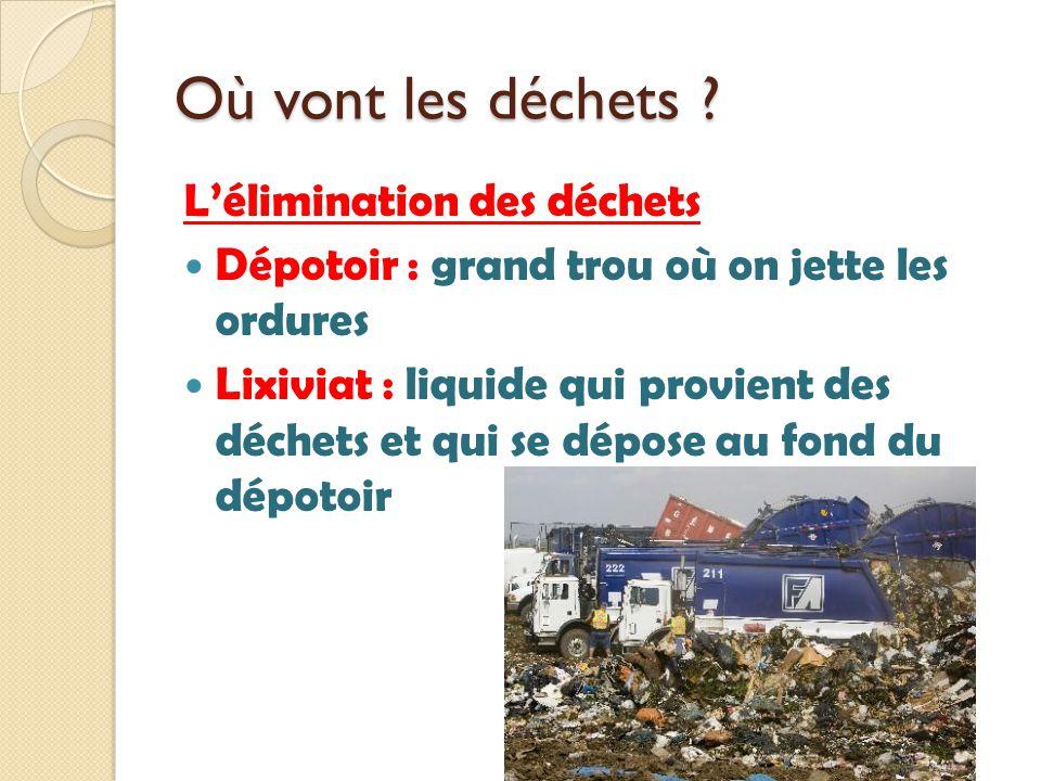 Lélimination des déchets Dépotoir : grand trou où on jette les ordures Lixiviat : liquide qui provient des déchets et qui se dépose au fond du dépotoi