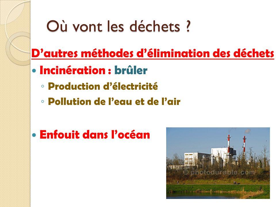 Où vont les déchets ? Dautres méthodes délimination des déchets Incinération : brûler Production délectricité Pollution de leau et de lair Enfouit dan