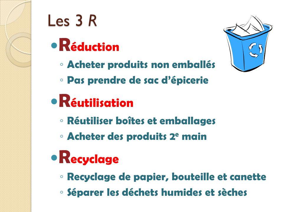 Les 3 R R éduction Acheter produits non emballés Pas prendre de sac dépicerie R éutilisation Réutiliser boîtes et emballages Acheter des produits 2 e