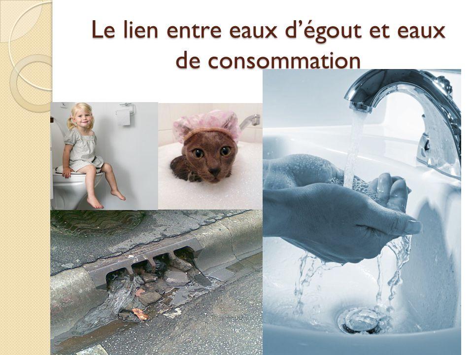 Le lien entre eaux dégout et eaux de consommation