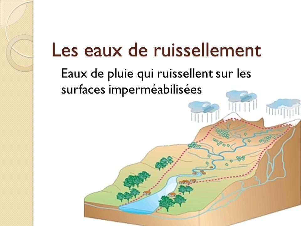 Les eaux de ruissellement Eaux de pluie qui ruissellent sur les surfaces imperméabilisées