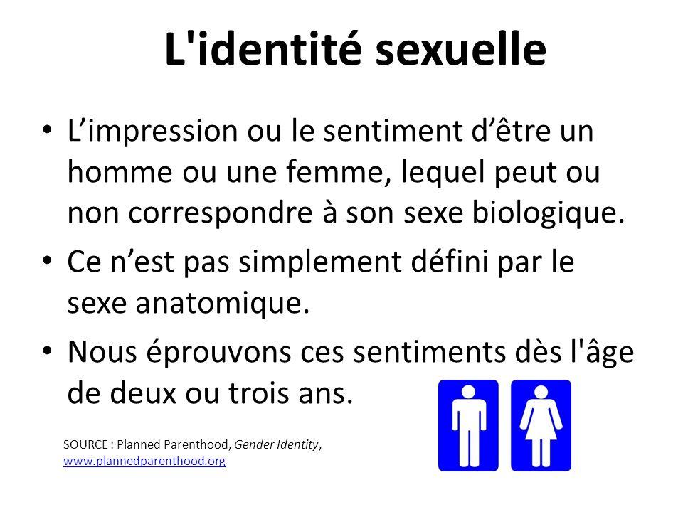 Laffirmation de lorientation sexuelle « Sortir du placard »