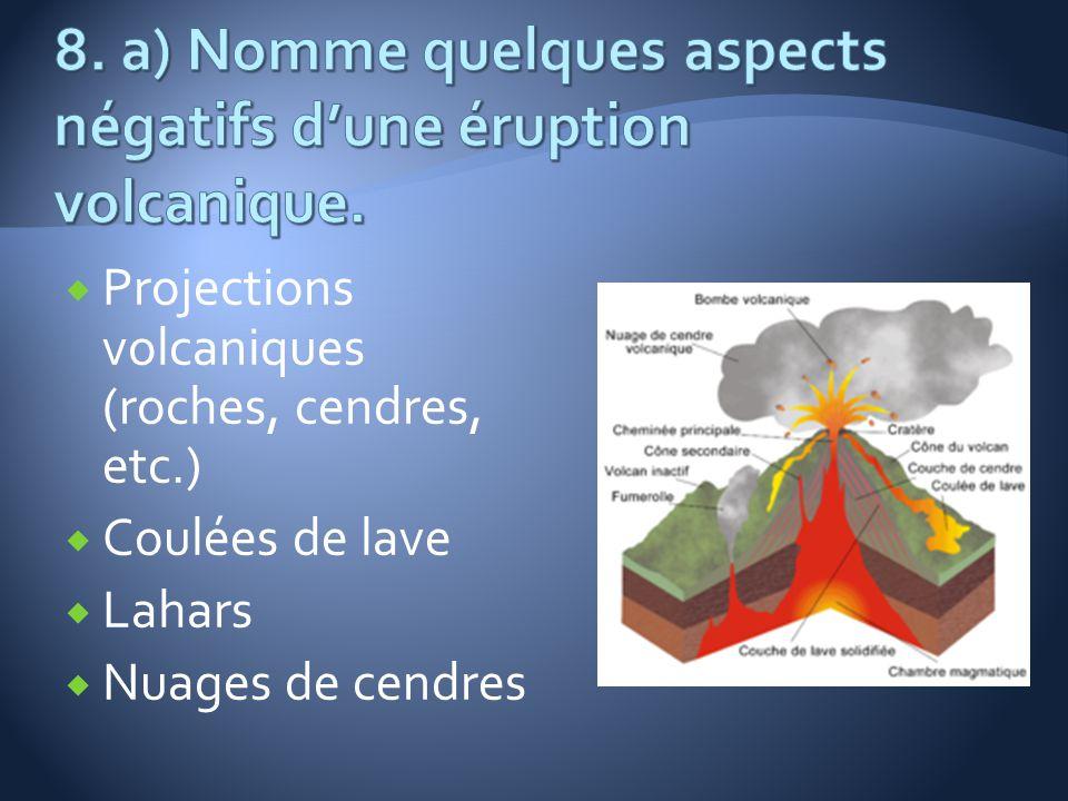 Projections volcaniques (roches, cendres, etc.) Coulées de lave Lahars Nuages de cendres