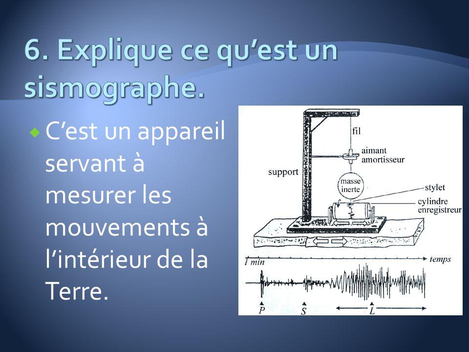 Cest un appareil servant à mesurer les mouvements à lintérieur de la Terre.