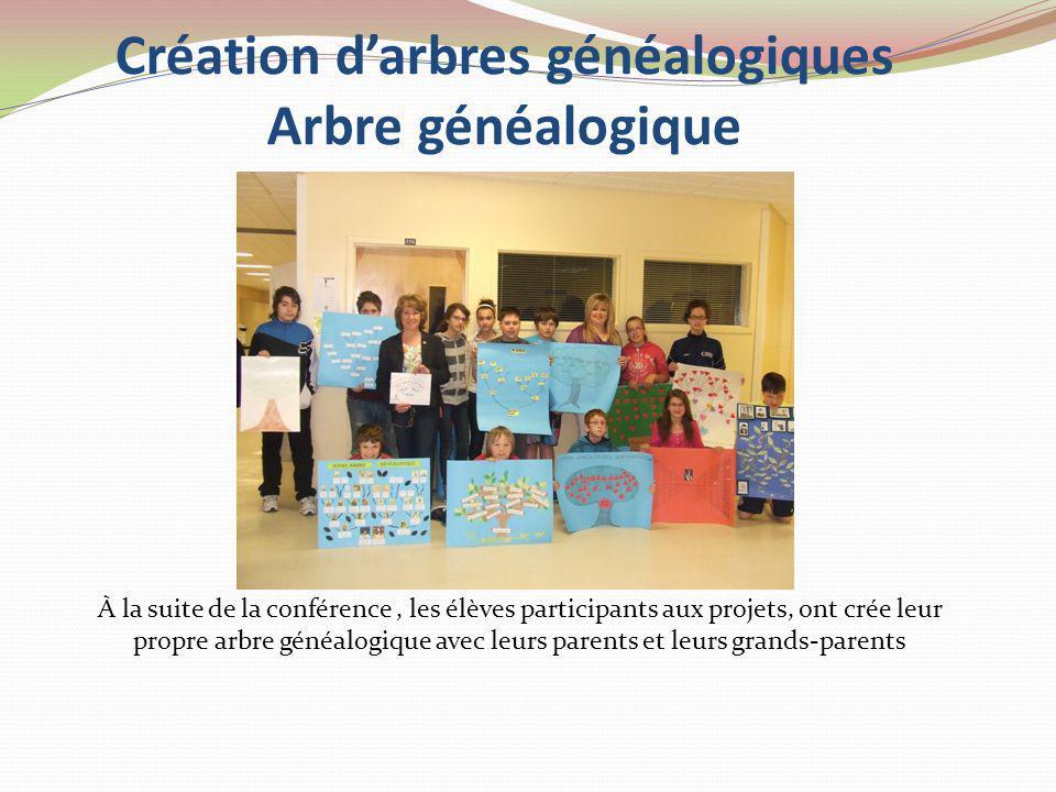 Exposition Arbre généalogique Une exposition darbres généalogiques, crées par élèves, a été réalisée à lécole.