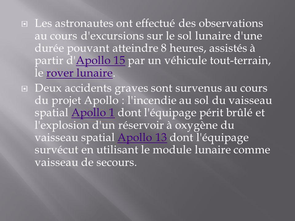 Les astronautes ont effectué des observations au cours d'excursions sur le sol lunaire d'une durée pouvant atteindre 8 heures, assistés à partir d'Apo